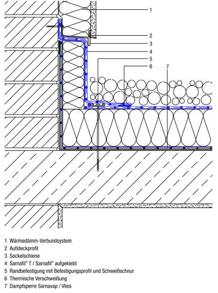 Anschluss mauerwerk flachdach mauerwerk dach t - Dach wandanschluss abdichten ...